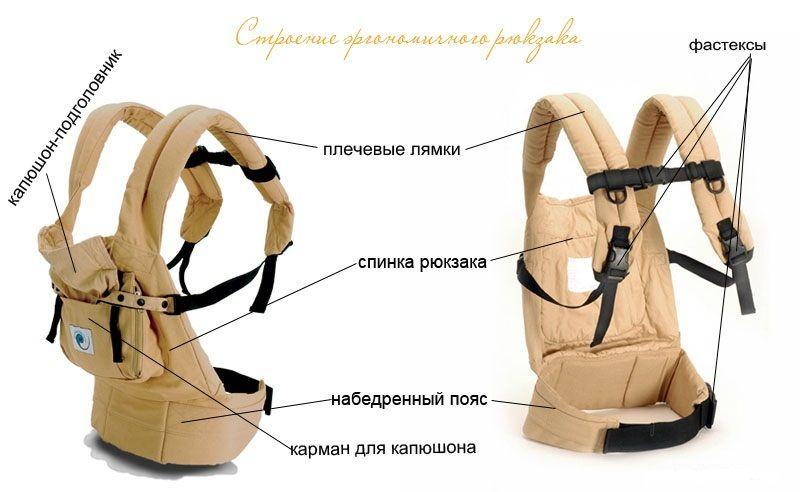картинка рюкзака для детей