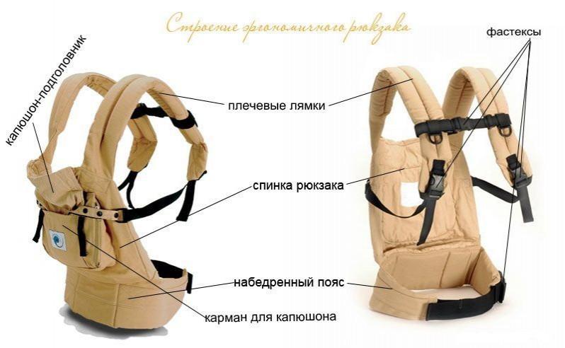 Переноска рюкзак для детей своими руками 47